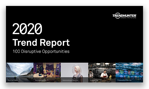 2020 Trend Report Research