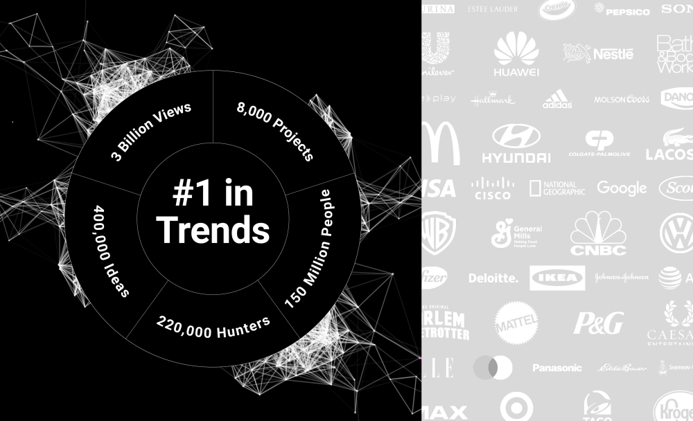 Trend Hunter Innovation Platform