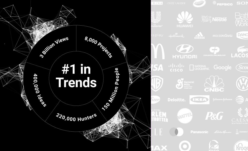Trend Hunter Innovation Platform
