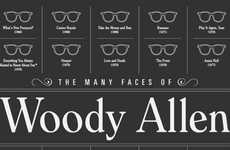 Artsy Unchanging Spectacles - The Many Faces of Woody Allen Logs a Lifetime of Famous Frames