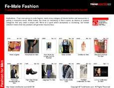 Fashion for Men Trend Report