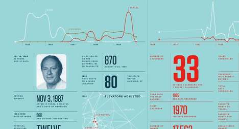 Infographic Biographies