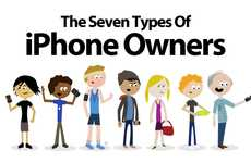 iPhone User Infographics - The '7 Types of iPhone Users' Celebrates the launch of Verizon iPhones