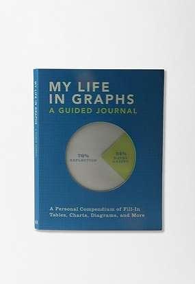 Math Geek Journals