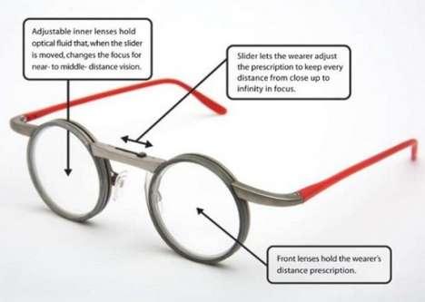 Autofocusing Spectacles
