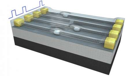 Low-Energy Electronics