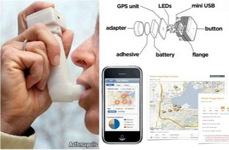 Asthma-Tracking Inhalers