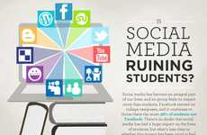 Social Web Impact Infographics - Is Social Media Ruining Students Answers Some of the Obvious