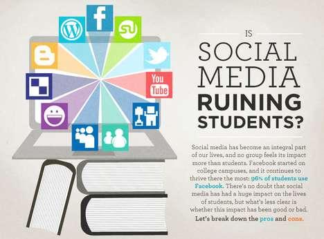 Social Web Impact Infographics
