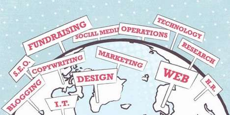 Social Good Matching Sites