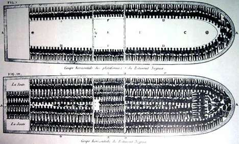 Cramped Plane Comparisons