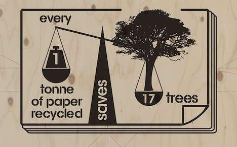 Eco Awareness Murals