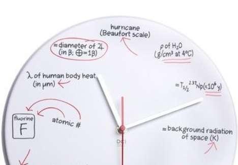 Math Geek Timepieces