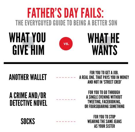 Hilarious Holiday Infographs - Father's Day Fails by EveryGuyed Shows You What He Really Wants