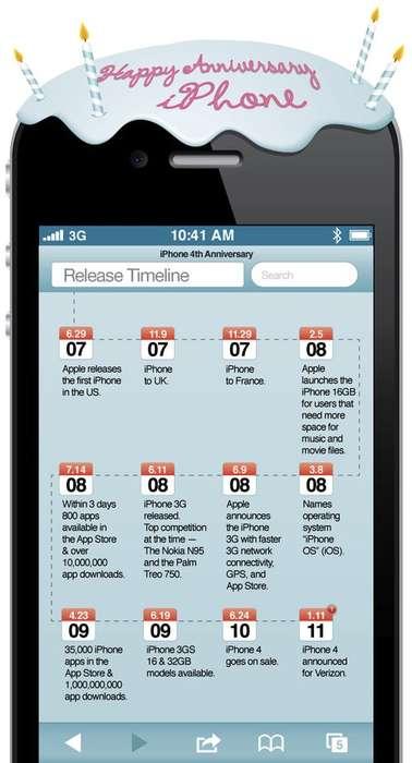 Smartphone Anniversary Infographics