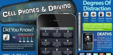 Driver Distraction Charts