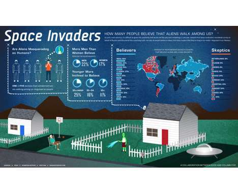 92 Incredible Infographics