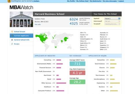Social Media Solicitations - MBA Watch Becomes the First Social Network for Business Graduates