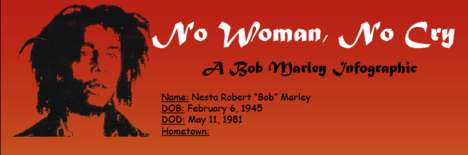 The No Woman No Cry Infographic Pays Tribute to Bob Marley