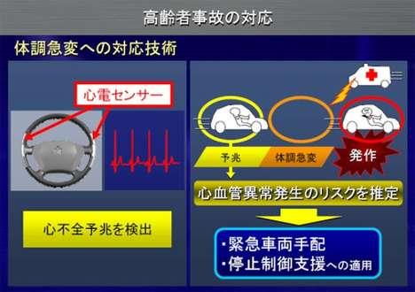 Heart-Monitoring Autos