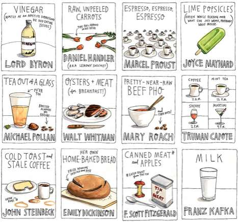 Famous Scribblers' Snacks
