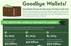 Smartphone Prediction Charts - The Goodbye Wallets Infographic Introduces Near Field Communication