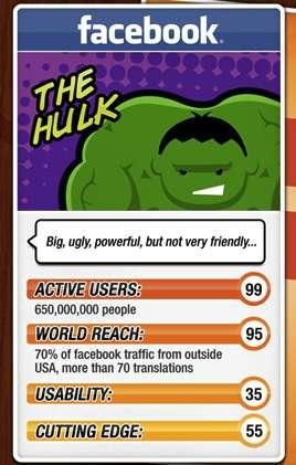 Social Media Superheroes