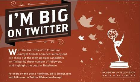 Celeb Twitter Influence Charts
