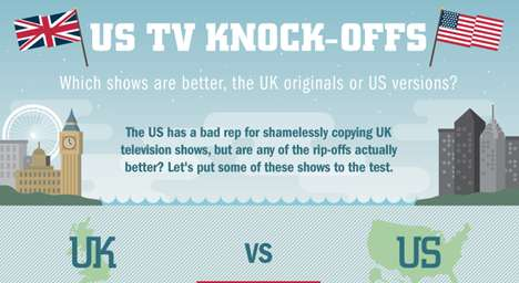 Television Copycat Competitions
