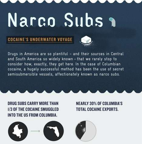The Narco Subs Infographic Breaks Down Underwater Cocaine Smuggling