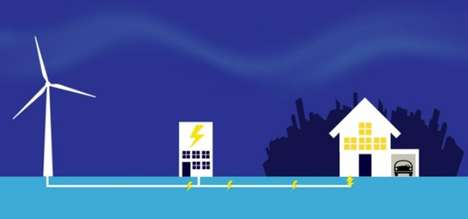 Wind-Powered Energy Companies