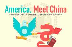 Intercontinental Education Charts - The 'America, Meet China' Infographic Takes a Look at Learners
