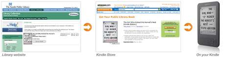 Electronic Literature Loans - The Amazon Library Lending Program Offers Rentable Kindle E-Books