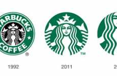 Evolutionary Logo Diagrams - Stock Logos Predicts How Companies will Look Over Time