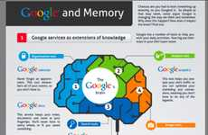 Forgetful Search Engine Fanatics - The Google and Memory Infographic Shows How Google Effects Memory