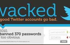 Social Media Hacker Graphs - 'Twacked: When Good Twitter Accounts Go Bad' Sets the Record Straight