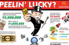 Fast Food Gaming Infographics - The McDonald's Monopoly 'Peelin' Lucky' Chart Gets Its Game On