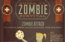Apocalyptic How-Tos - The 'Guide to Zombie Survival' Helps You Endure Flesh-Eaters