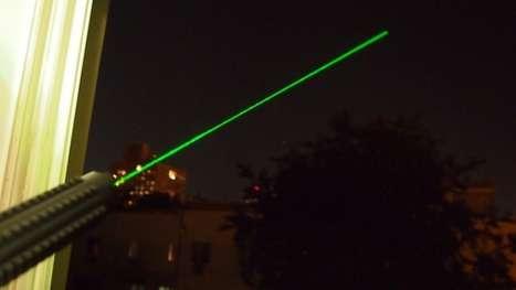 Hologram Hooligan Detectors