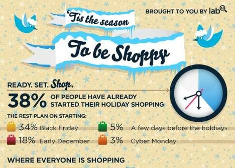 Christmas Shopping Woe Charts