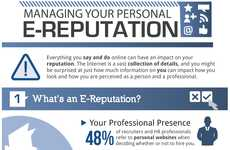 Online Self-Protection Outlines - The 'Managing Your Personal E-Reputation' Chart is Enlightening