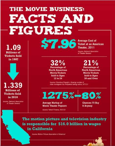 TDYLF Explores the Numbers Behind the Business of Movies