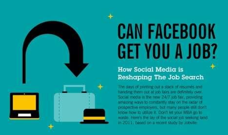 Social Media Employment Stats