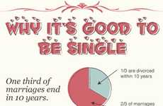Anti-Dating Infographics - 'Why It's Good to Be Single' Makes a Case for Flying Solo
