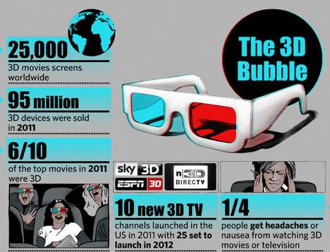 Ultra-Realistic Movie Infographics