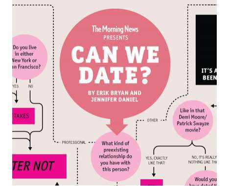 15 Informative Dating Infographics