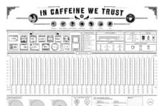 Coffee Consumption Infographics - 'In Caffeine We Trust' Allows You to Track Your Drinking