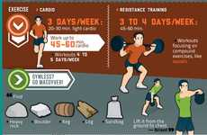 Complete Body-Conditioning Charts - Reddit's Guide to Fitness Infographic Offers Health Tips & Facts