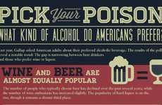 Beer vs. Wine Infographics - 'Pick Your Poison' Examines American Booze Appetites