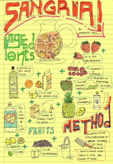 Animated Messy Recipes